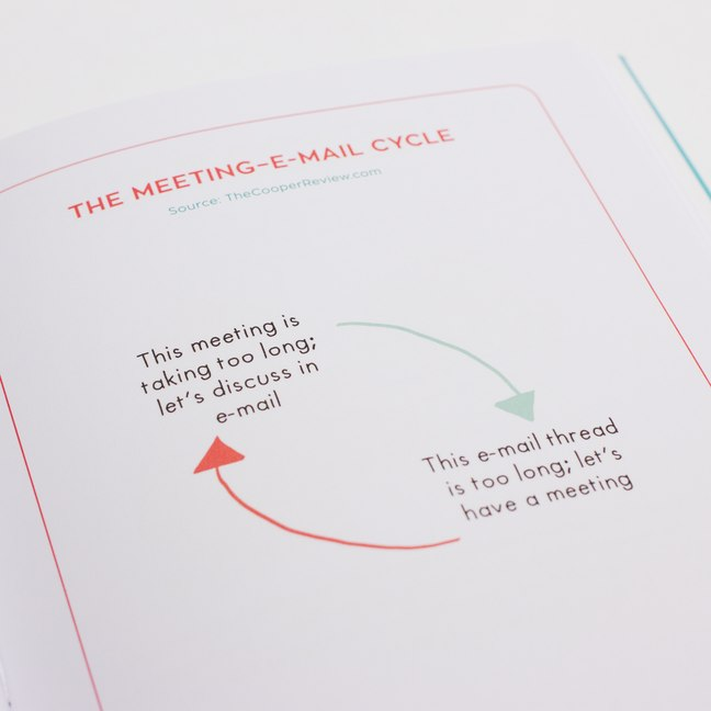 Libro 100 Tricks To Appear Smart In Meetings 7